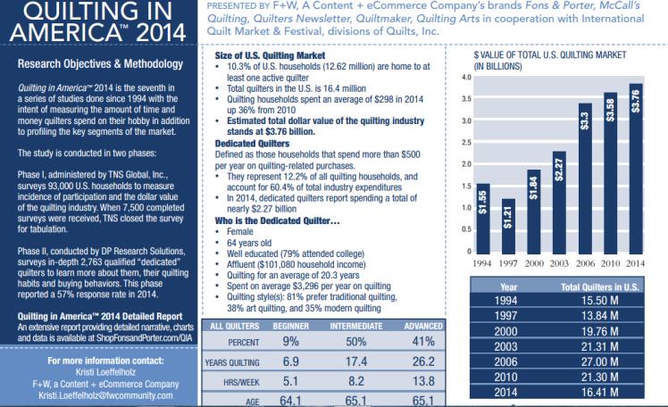 quilting in america 2014
